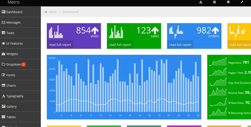 Bootstrap Metr Dashboard