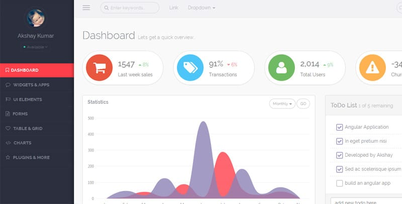20 Best Free Responsive Admin Dashboard Templates Athemeart