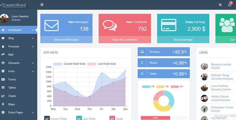 Ultimo – Admin Dashboard Template Bootstrap 3