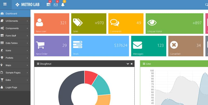 Best Free Responsive Admin Dashboard Templates AThemeArt - Dashboard css template