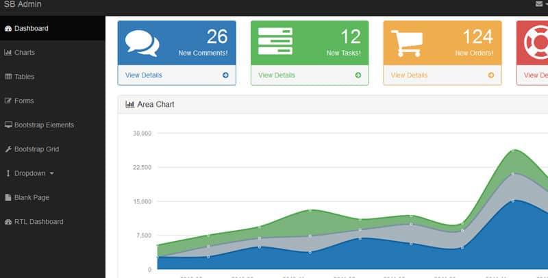 Free SB Admin 2 Bootstrap Template