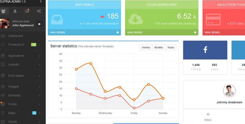 Supina – Bootstrap Admin App Dashboard Template