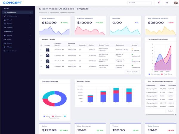 Concept Bootstrap 4 Admin Dashboard Template