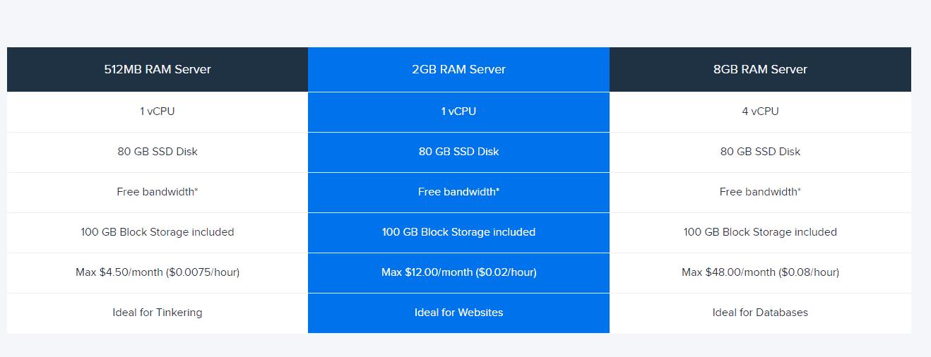 dreamhost cloud server services