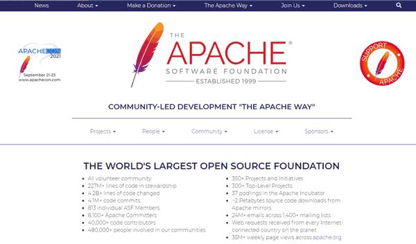 Apache - install wordpress locally