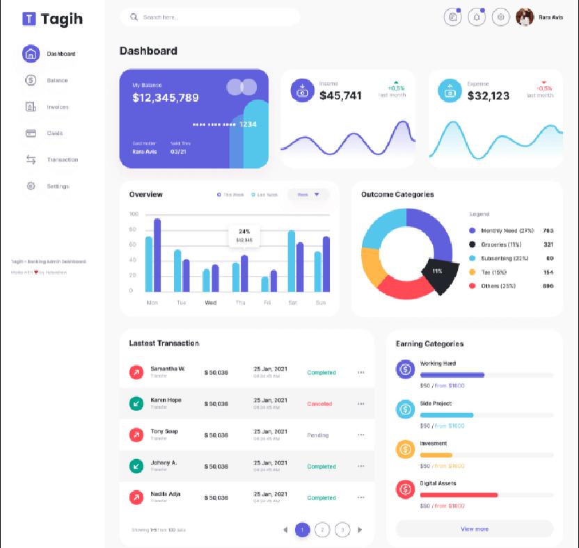 Tagih - figma website template