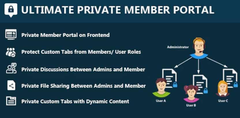 Ultimate Private Member Portal Addon